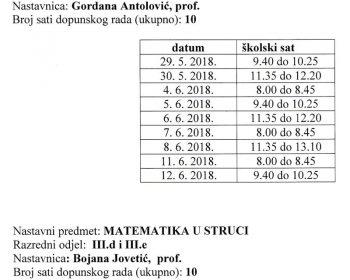 180528-dopunski_rad